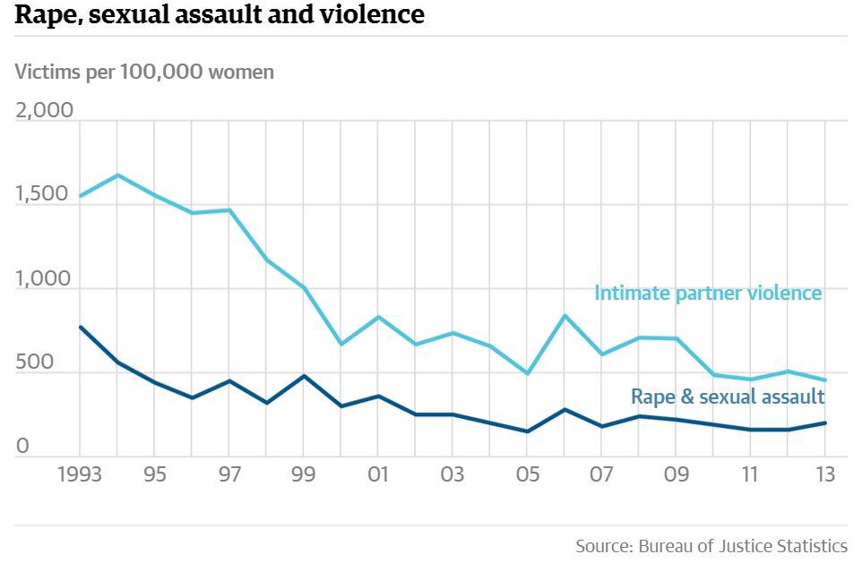 article-rape-sex-addault-violence